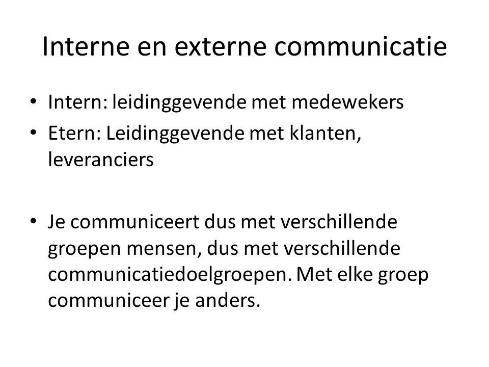 Interne en externe communicatie
