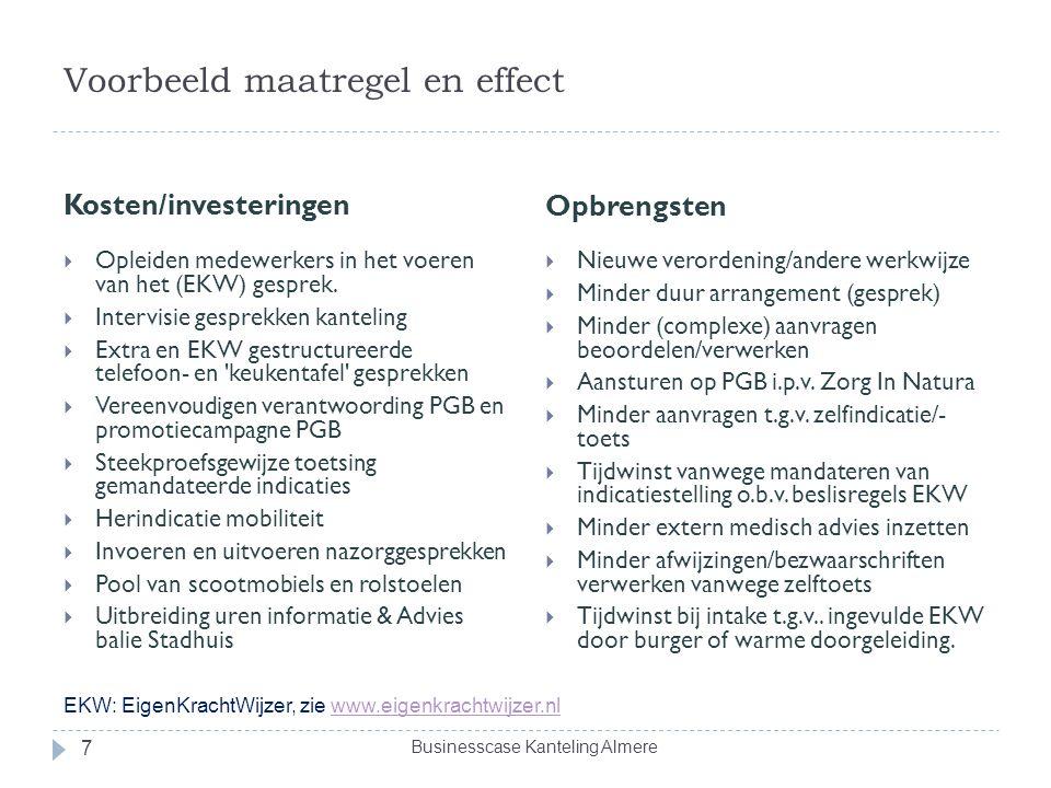 Voorbeeld maatregel en effect