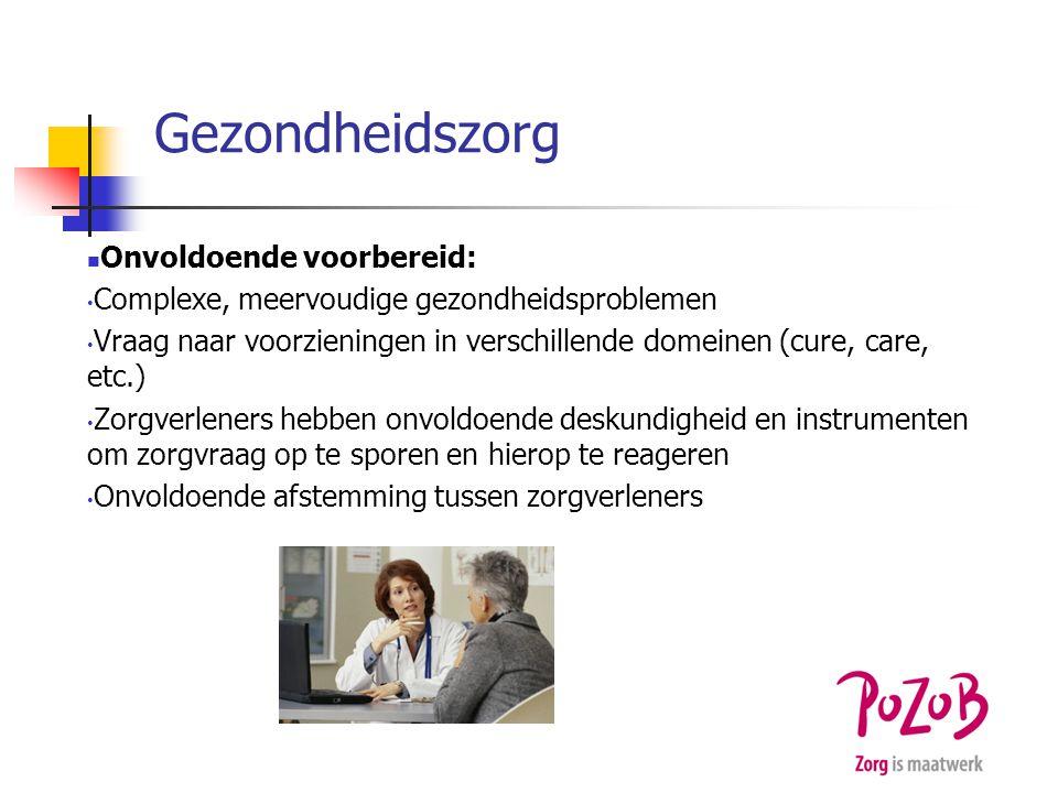 Gezondheidszorg Onvoldoende voorbereid:
