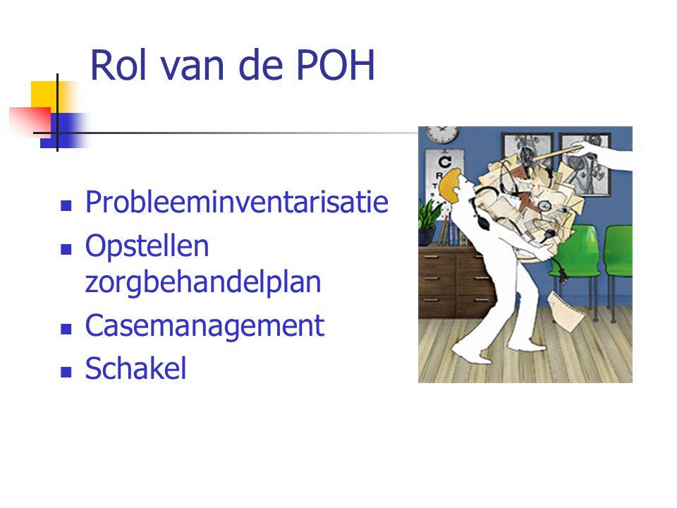 Rol van de POH Probleeminventarisatie Opstellen zorgbehandelplan