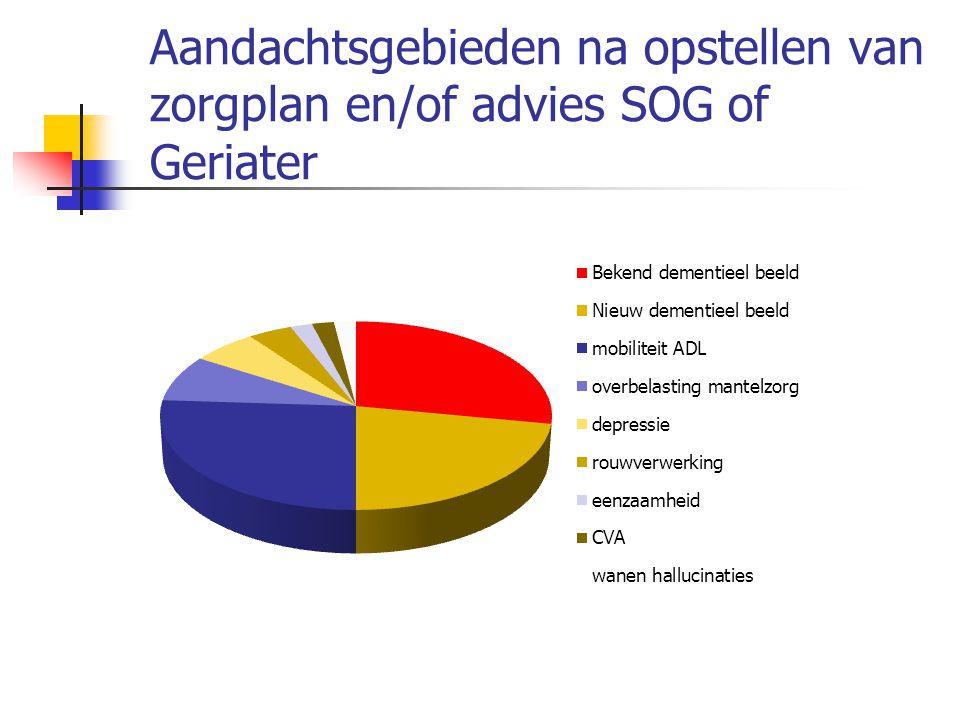 Aandachtsgebieden na opstellen van zorgplan en/of advies SOG of Geriater