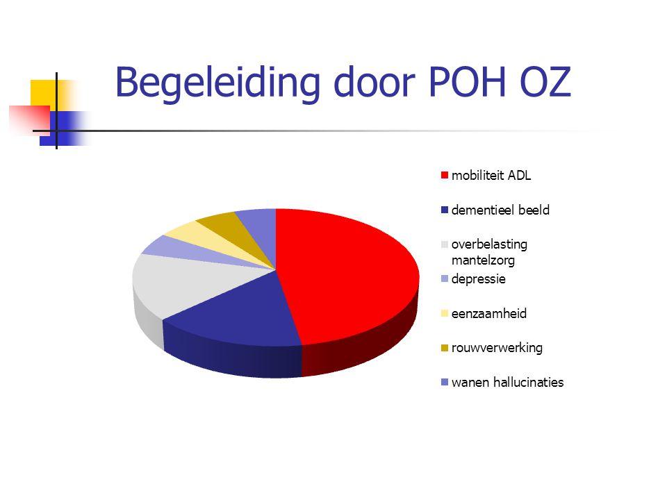 Begeleiding door POH OZ