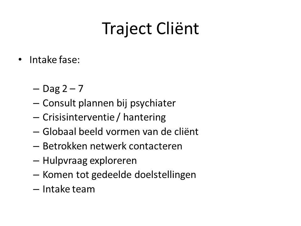 Traject Cliënt Intake fase: Dag 2 – 7 Consult plannen bij psychiater