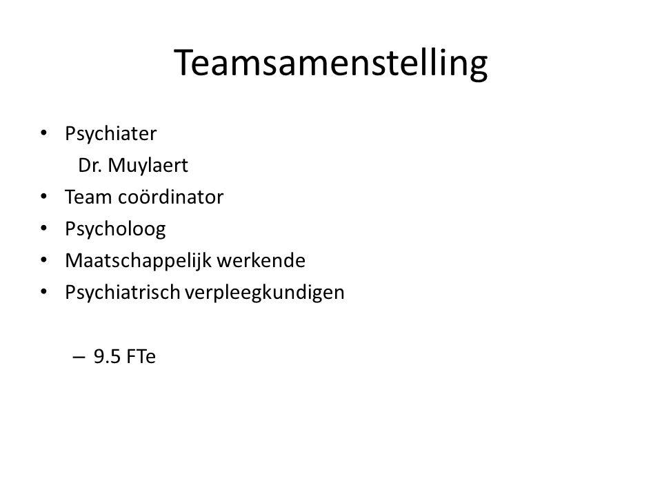 Teamsamenstelling Psychiater Dr. Muylaert Team coördinator Psycholoog