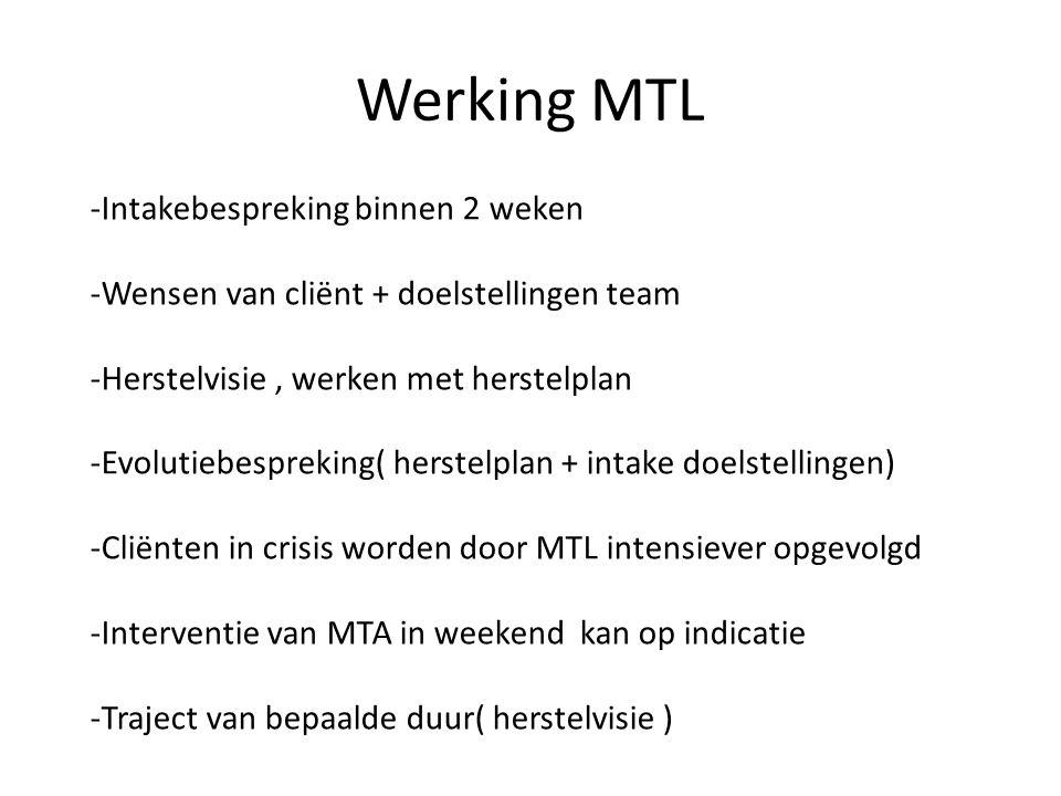 Werking MTL Intakebespreking binnen 2 weken