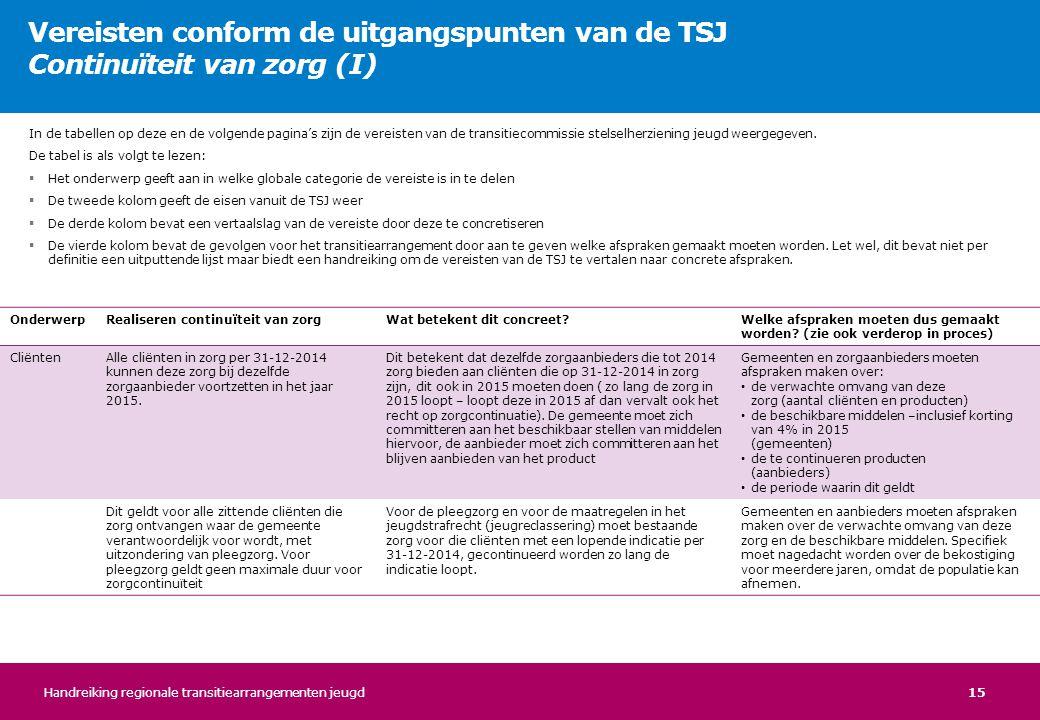 Vereisten conform de uitgangspunten van de TSJ Continuïteit van zorg (I)