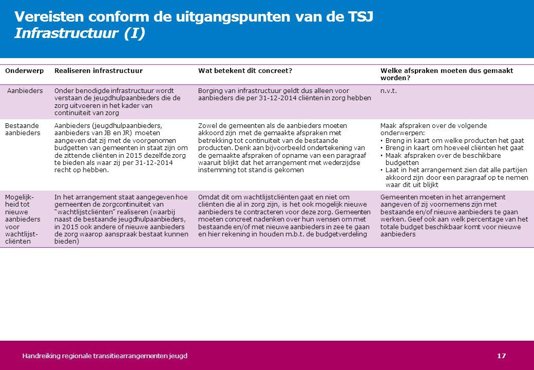 Vereisten conform de uitgangspunten van de TSJ Infrastructuur (I)