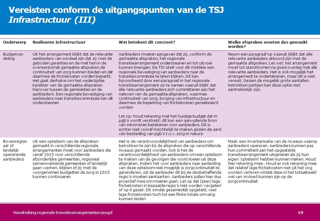 Vereisten conform de uitgangspunten van de TSJ Infrastructuur (III)