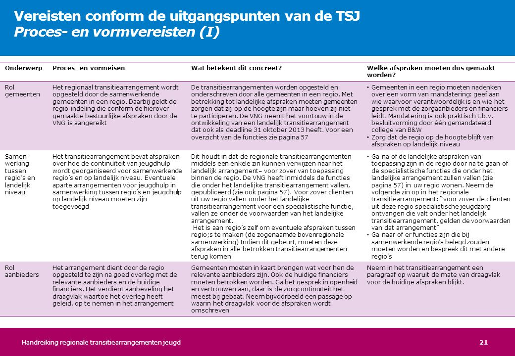Vereisten conform de uitgangspunten van de TSJ Proces- en vormvereisten (I)