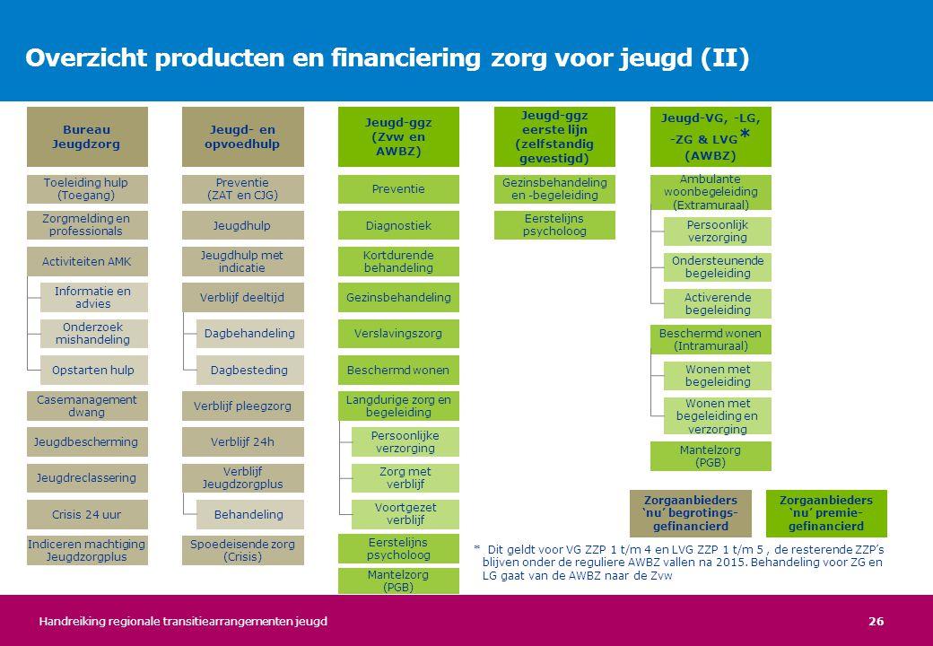 Overzicht producten en financiering zorg voor jeugd (II)