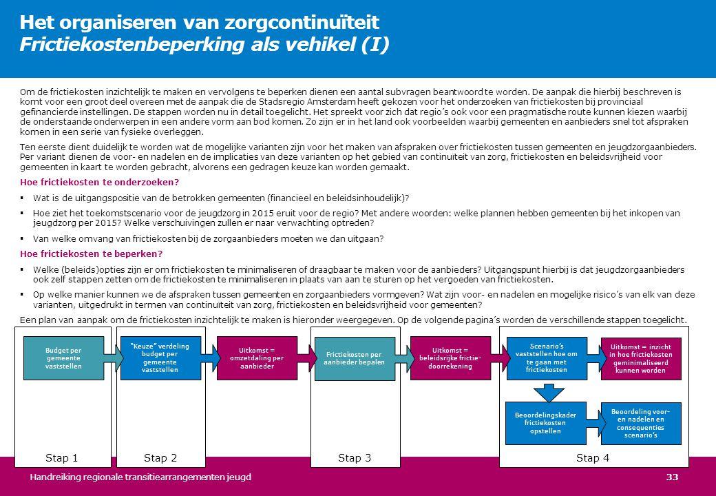 Het organiseren van zorgcontinuïteit Frictiekostenbeperking als vehikel (I)