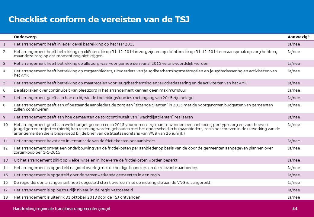 Checklist conform de vereisten van de TSJ