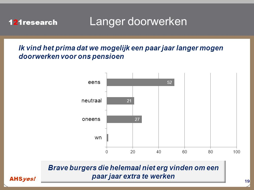 Langer doorwerken 121research