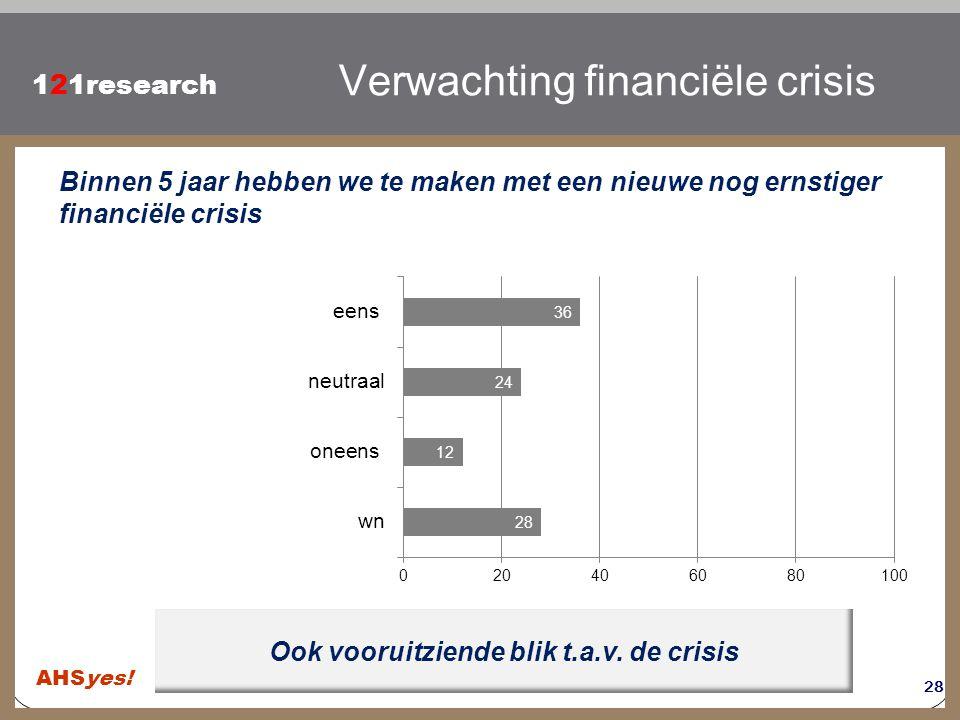 Verwachting financiële crisis