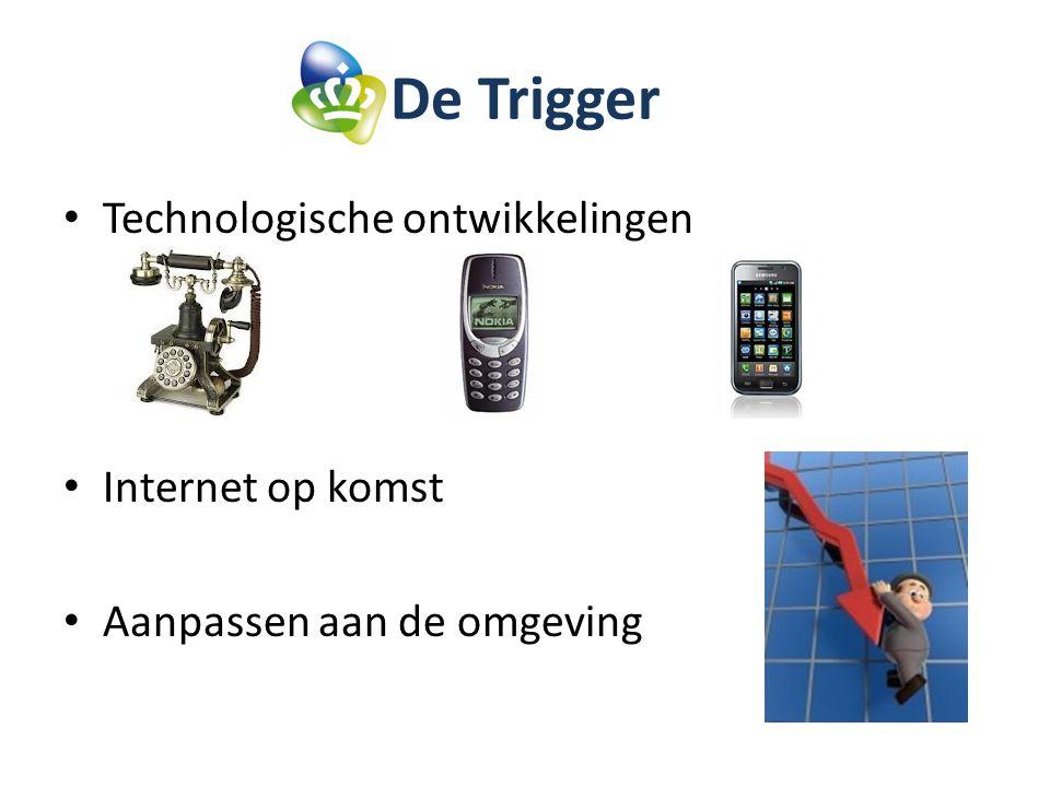 De Trigger Technologische ontwikkelingen Internet op komst