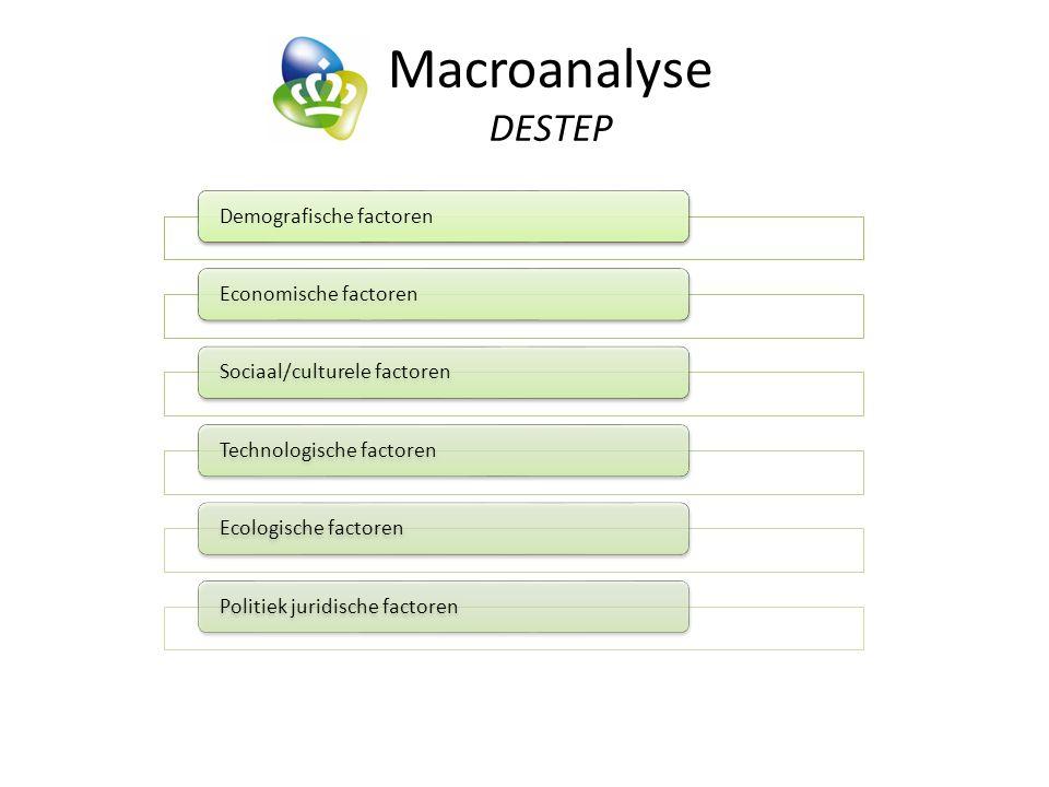Macroanalyse DESTEP Demografische factoren Economische factoren