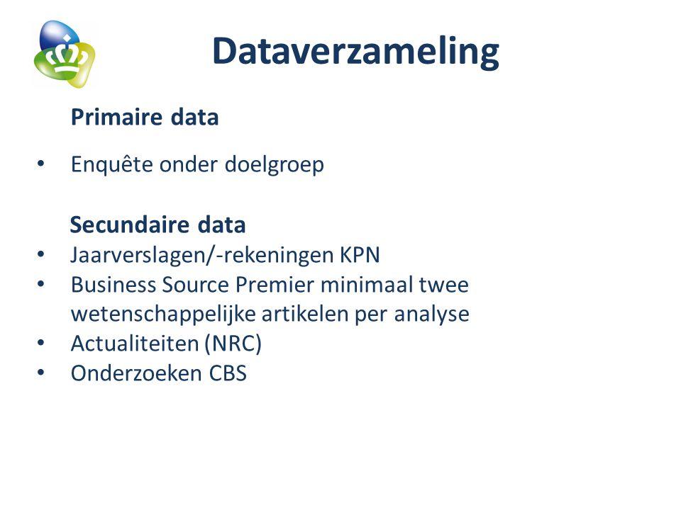 Dataverzameling Primaire data Enquête onder doelgroep Secundaire data