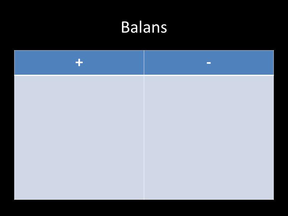 Balans + -