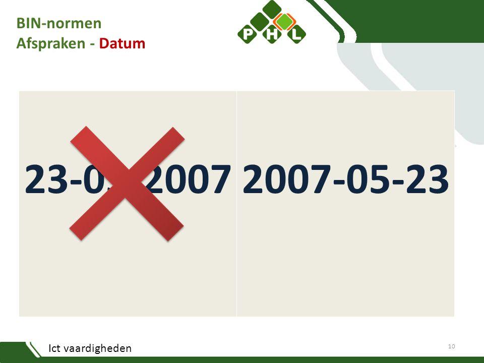 BIN-normen Afspraken - Datum