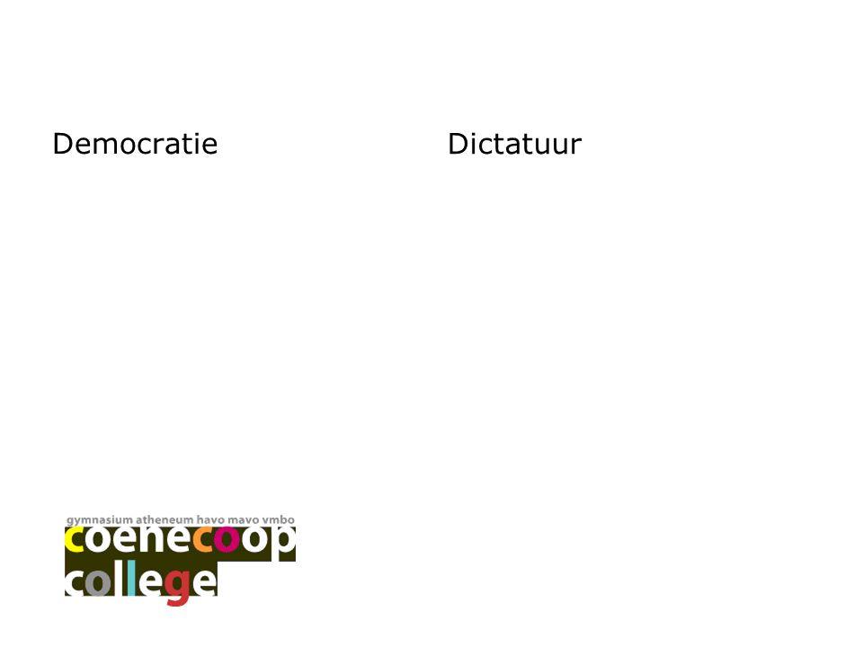 Democratie Dictatuur