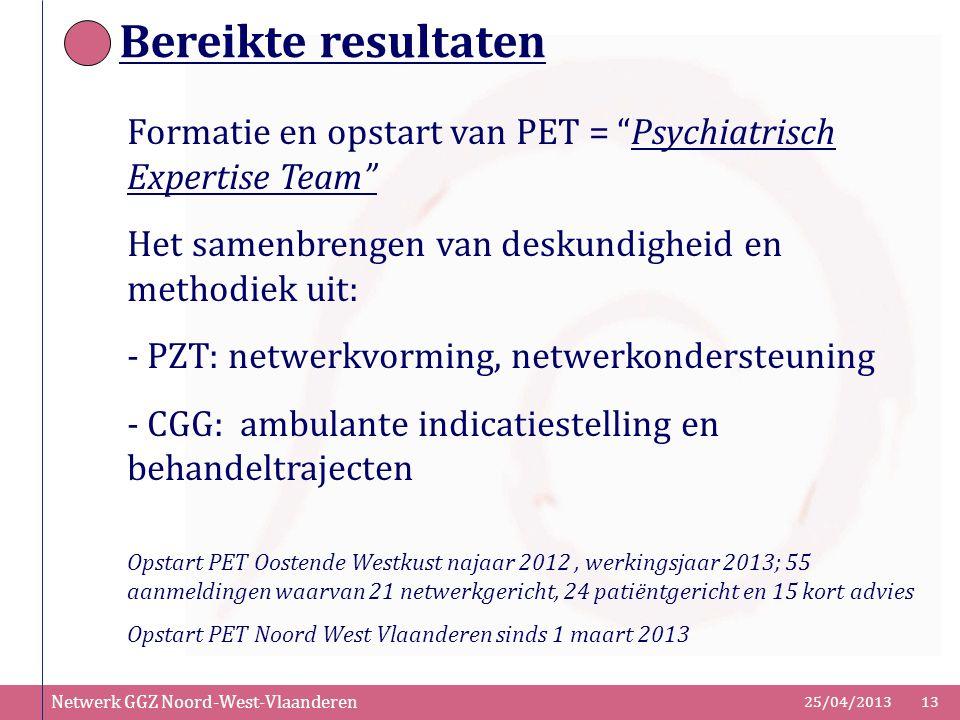 Bereikte resultaten Formatie en opstart van PET = Psychiatrisch Expertise Team Het samenbrengen van deskundigheid en methodiek uit: