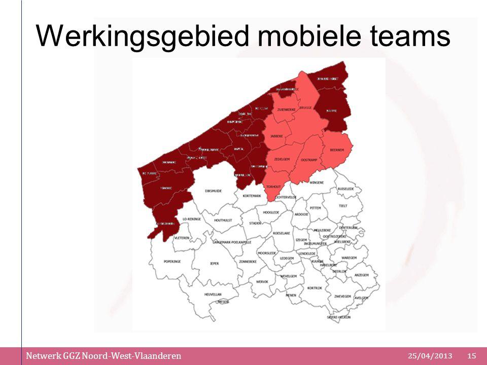 Werkingsgebied mobiele teams
