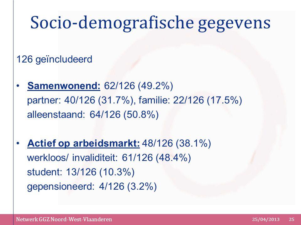 Socio-demografische gegevens