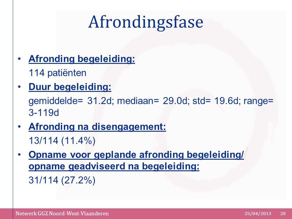 Afrondingsfase Afronding begeleiding: 114 patiënten Duur begeleiding: