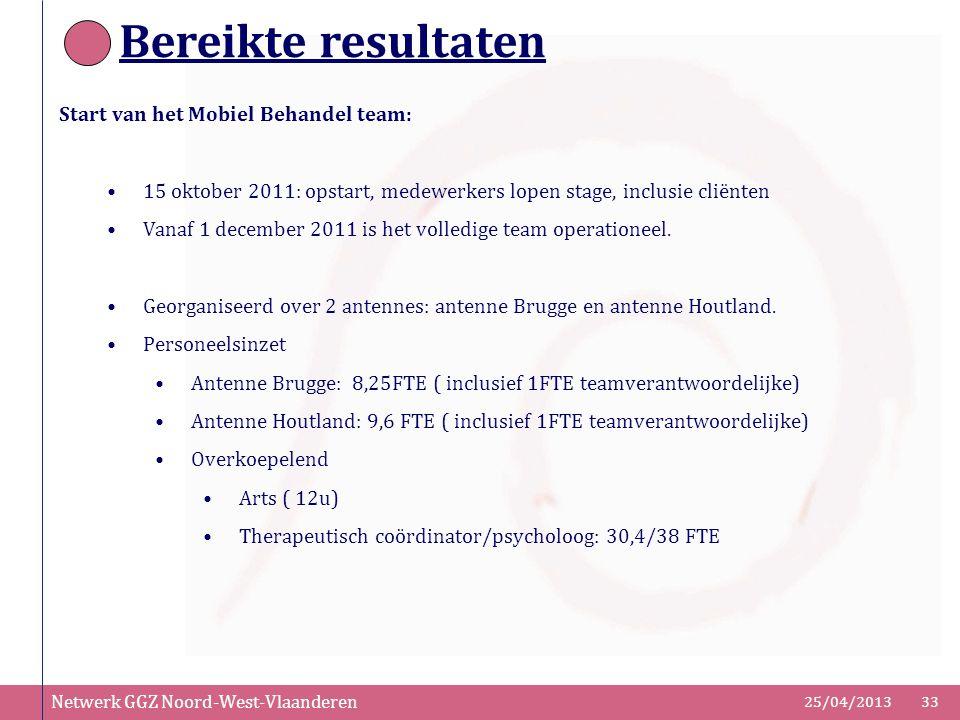 Bereikte resultaten Start van het Mobiel Behandel team:
