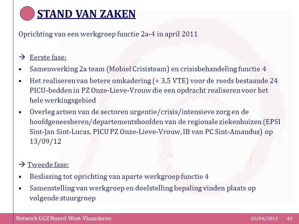 STAND VAN ZAKEN Oprichting van een werkgroep functie 2a-4 in april 2011. Eerste fase: