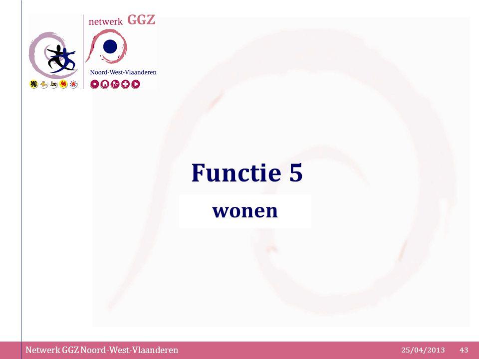 Functie 5 wonen