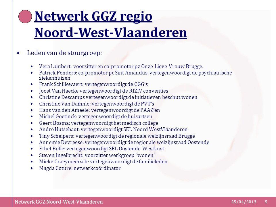 Netwerk GGZ regio Noord-West-Vlaanderen