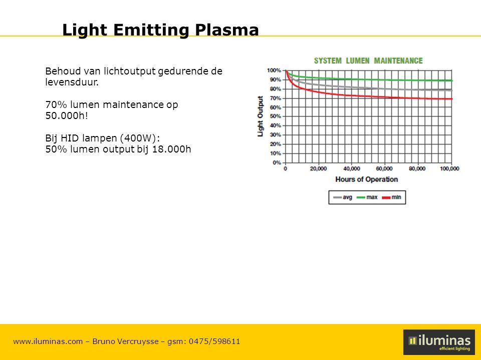 Light Emitting Plasma Behoud van lichtoutput gedurende de levensduur.