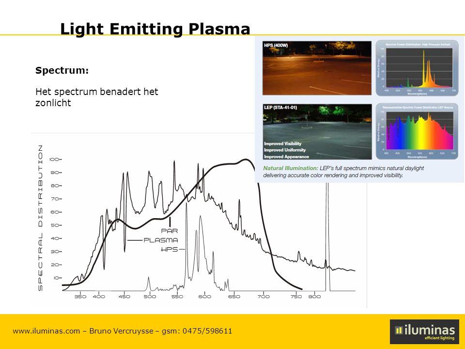 Light Emitting Plasma Spectrum: Het spectrum benadert het zonlicht