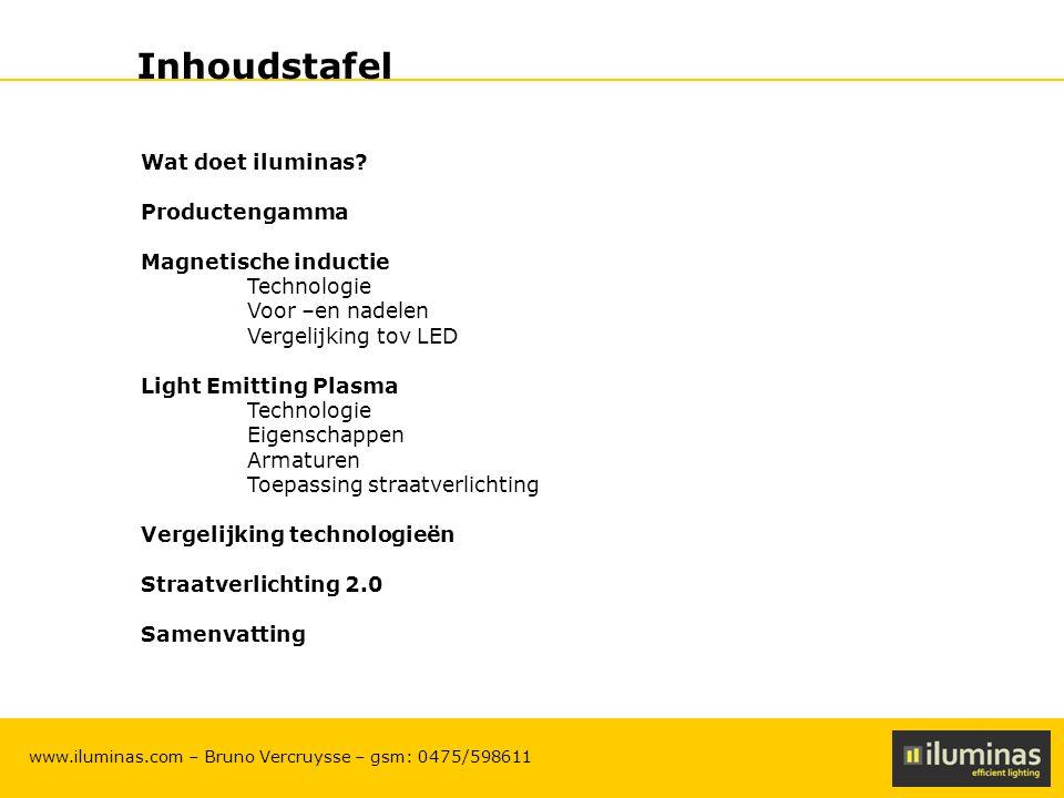 Inhoudstafel Wat doet iluminas Productengamma Magnetische inductie