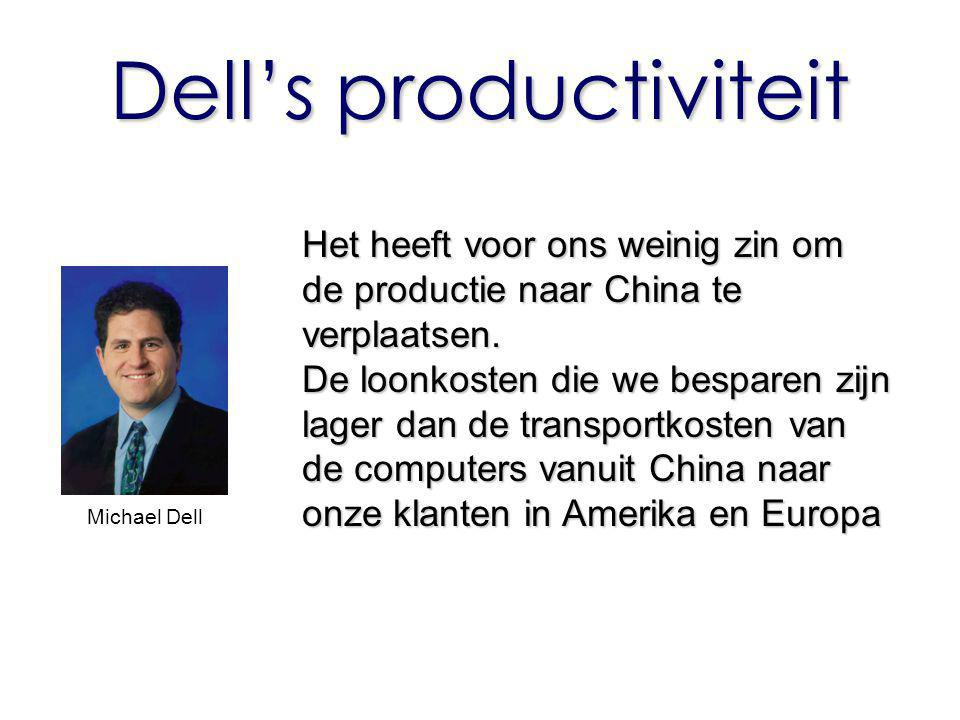 Dell's productiviteit