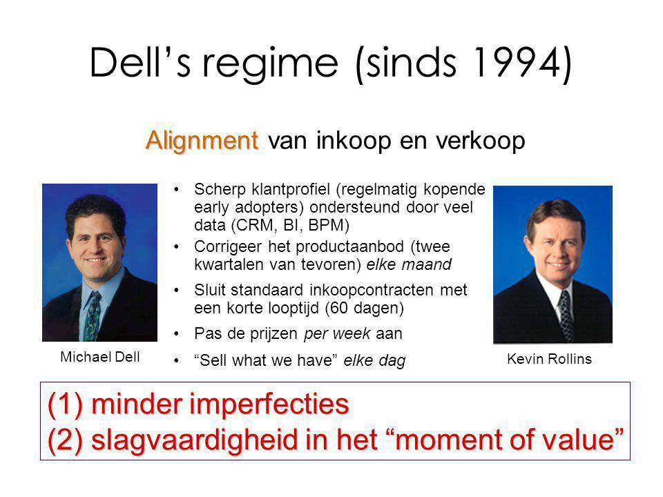 Dell's regime (sinds 1994) minder imperfecties