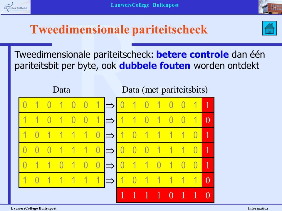 Tweedimensionale pariteitscheck