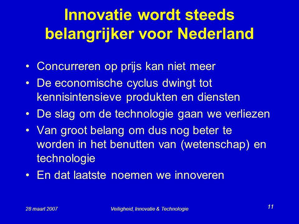 Innovatie wordt steeds belangrijker voor Nederland
