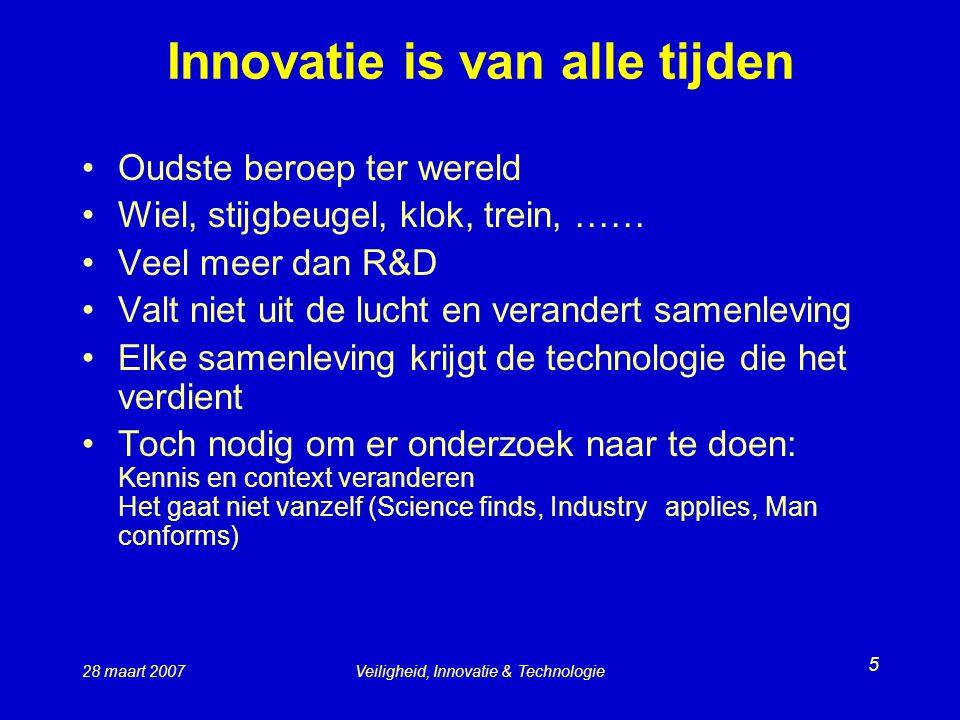 Innovatie is van alle tijden