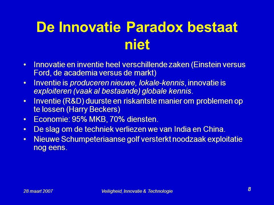 De Innovatie Paradox bestaat niet