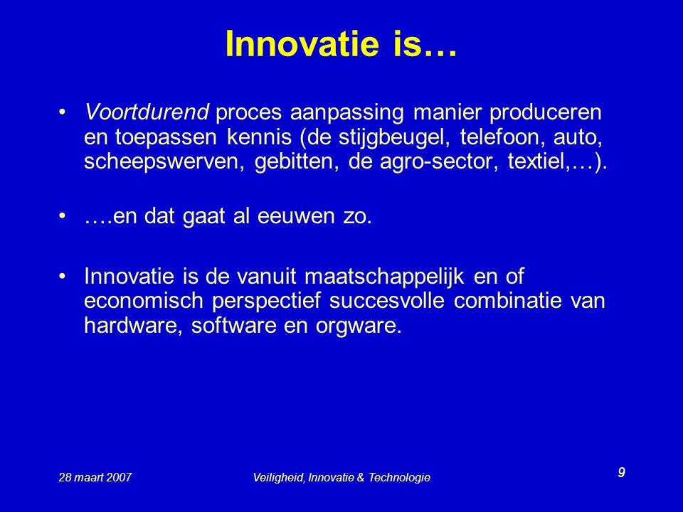 Veiligheid, Innovatie & Technologie