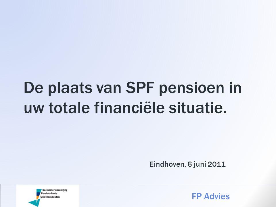 De plaats van SPF pensioen in uw totale financiële situatie.