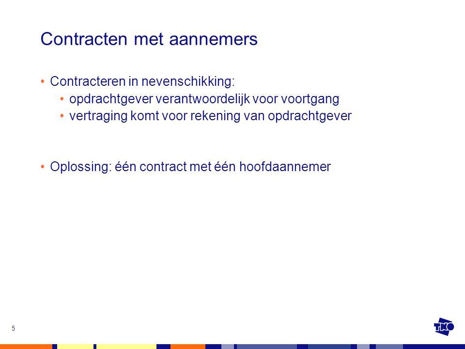 Contracten met aannemers