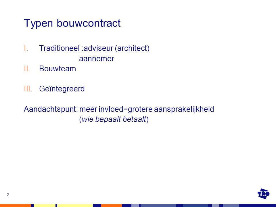 Typen bouwcontract Traditioneel :adviseur (architect) aannemer