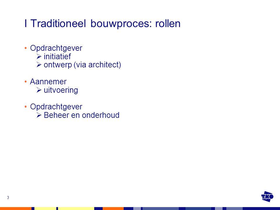 I Traditioneel bouwproces: rollen