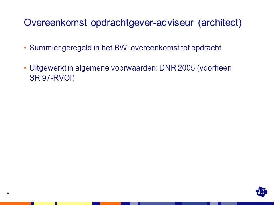 Overeenkomst opdrachtgever-adviseur (architect)