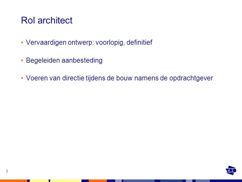 Rol architect Vervaardigen ontwerp: voorlopig, definitief