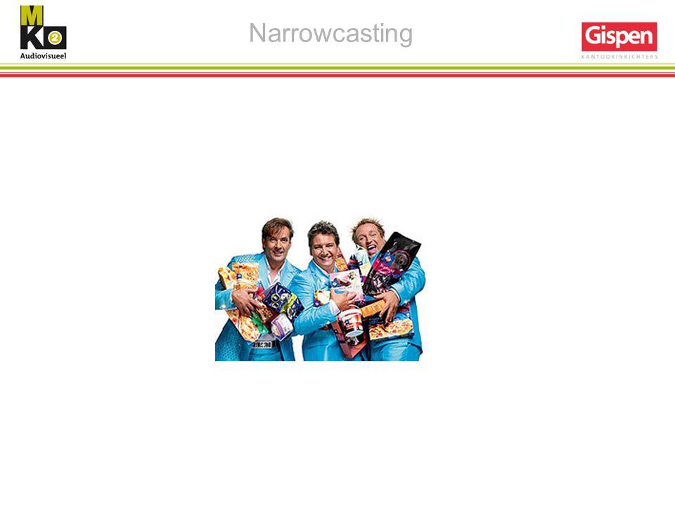Narrowcasting Krijgt u iets te zien waarop u waarschijnlijk niet te wachten zat… Laten we de situatie eens ana.