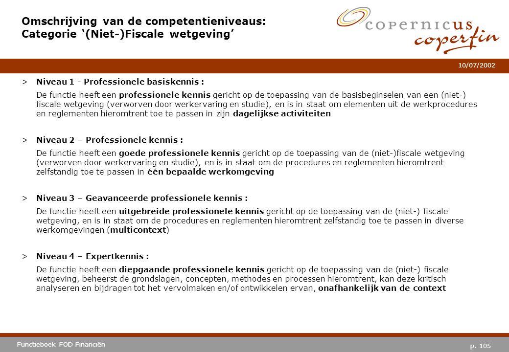 Omschrijving van de competentieniveaus: Categorie '(Niet-)Fiscale wetgeving'